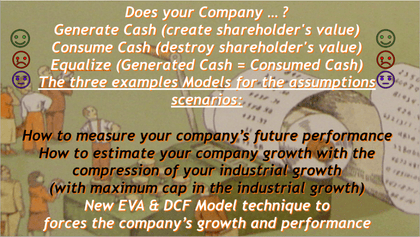 Sustainable Growth and Value Model