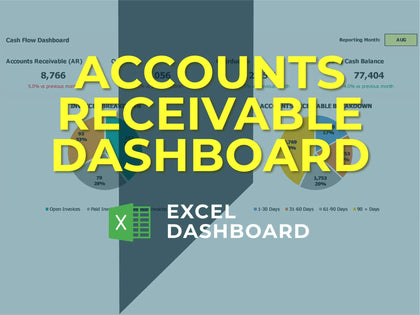 Accounts Receivable Dashboard - Templarket -  Business Templates Marketplace