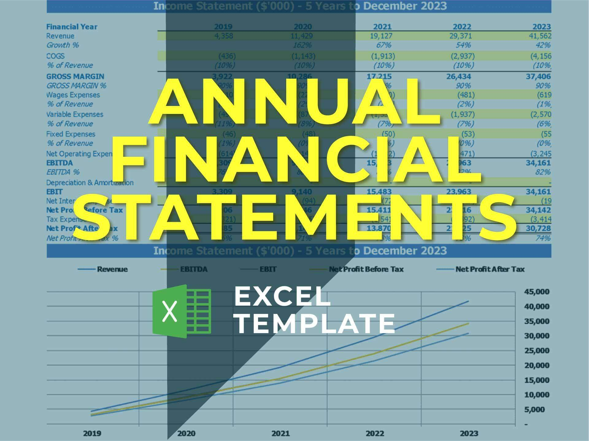 Annual Financial Statements - Templarket -  Business Templates Marketplace