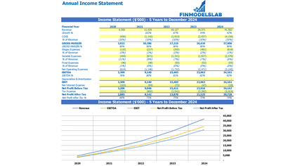 Annual Income Statement - Templarket -  Business Templates Marketplace
