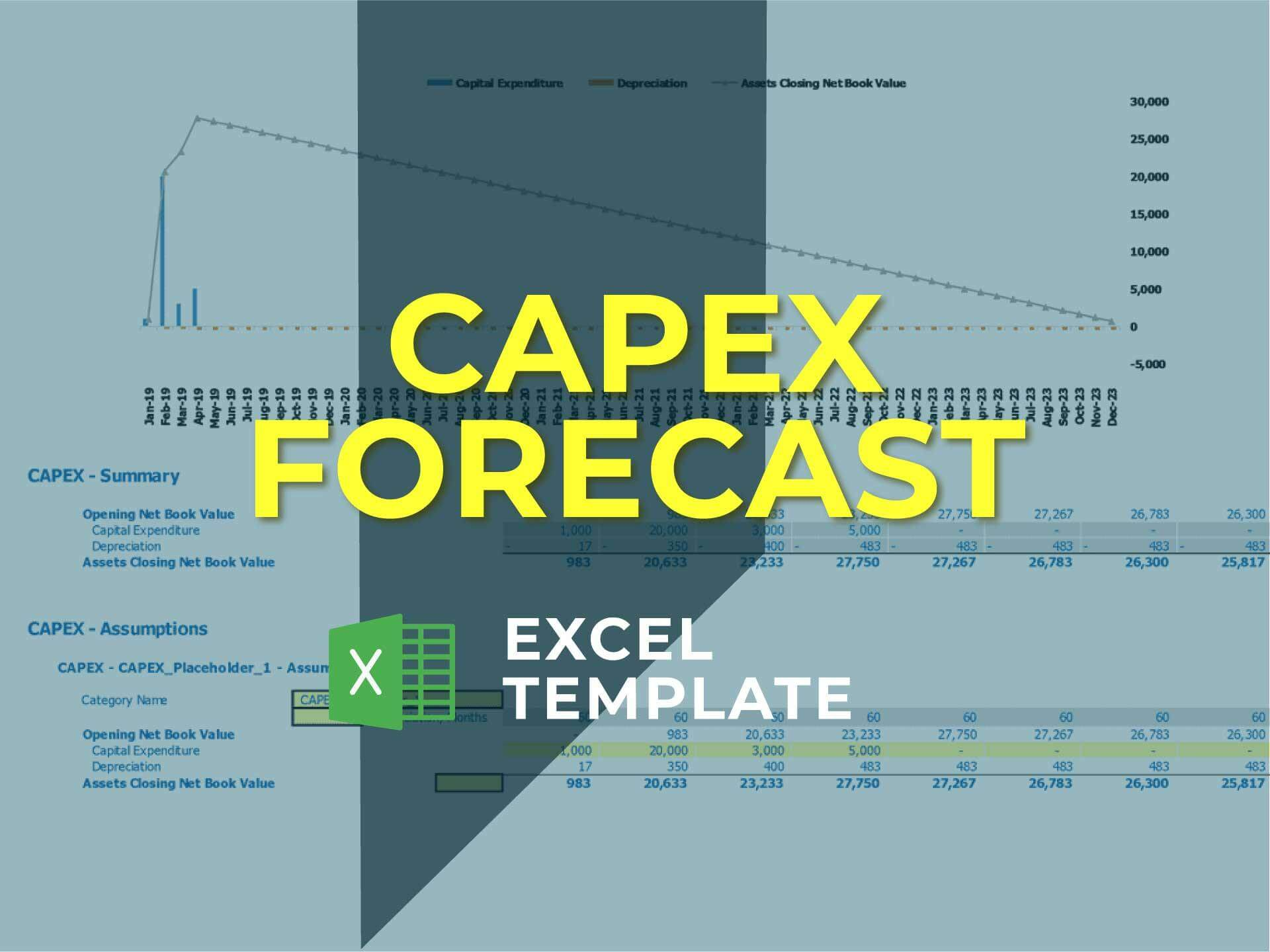 Capital Expenditure Budget - Templarket -  Business Templates Marketplace