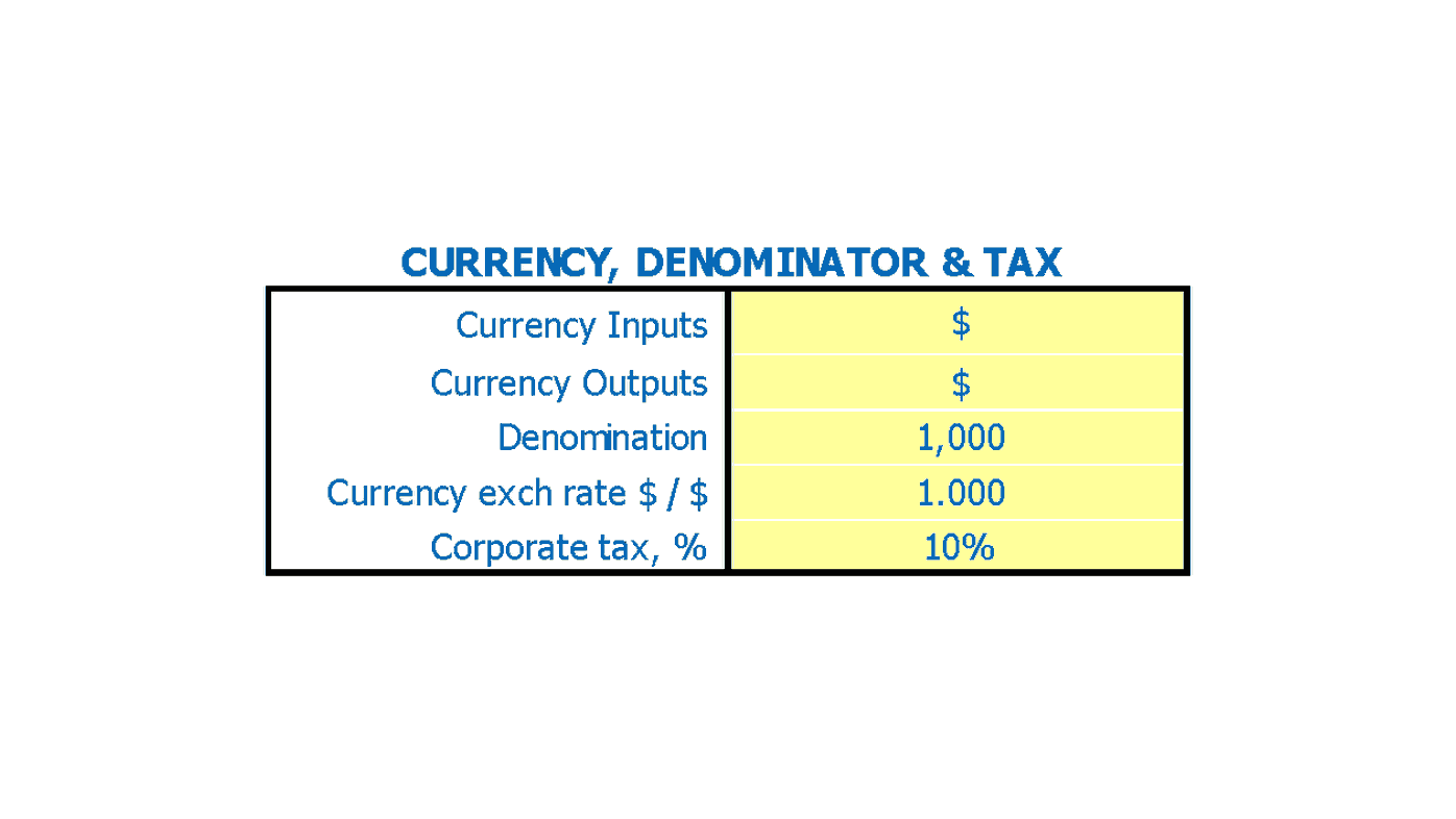 Daycare Financial Plan Dashboard Tax Currency and Denominator Inputs and Denominator Inputs