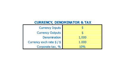 Family Service Business Plan Dashboard Tax Currency and Denominator Inputs and Denominator Inputs