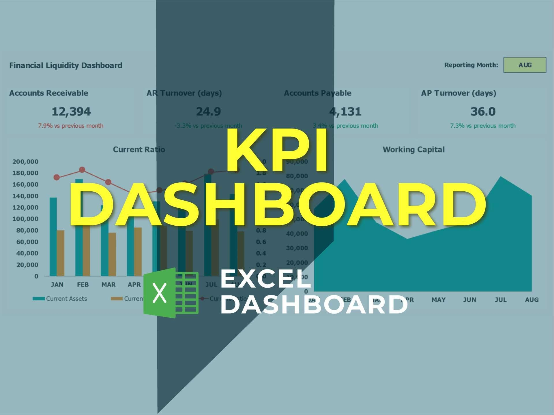 Financial Dashboard 1