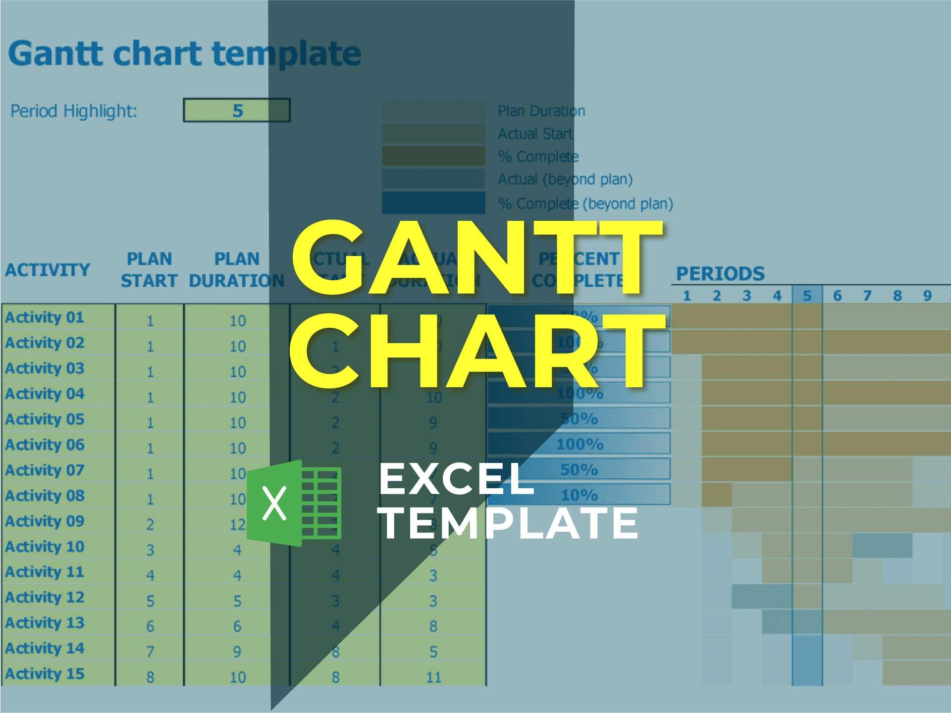 Gantt Chart Example Featured