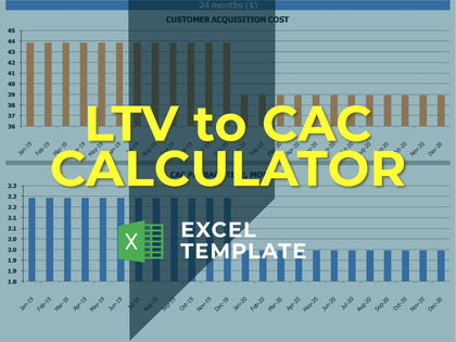 LTV CAC Featured