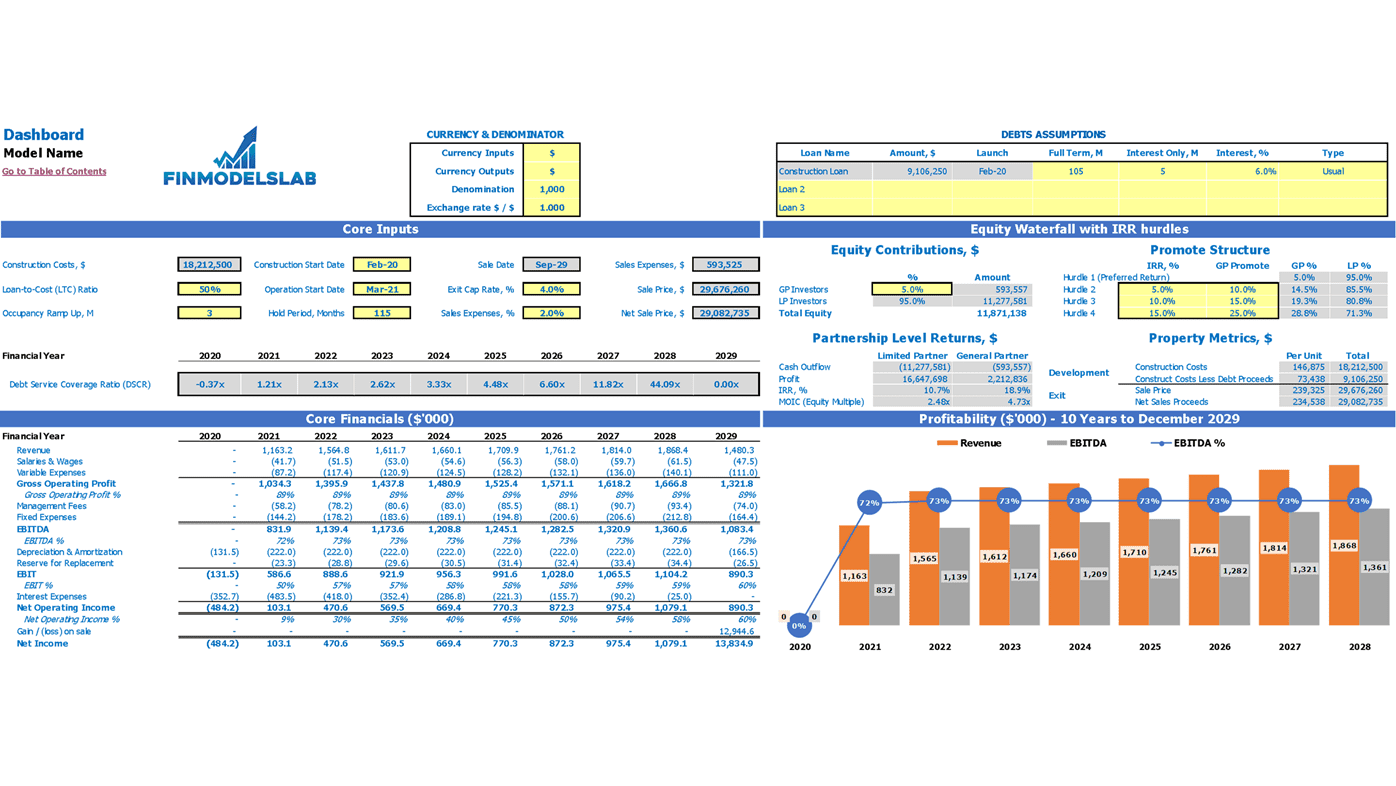 Multi Family Property Development REFM Financial Model Dashboard