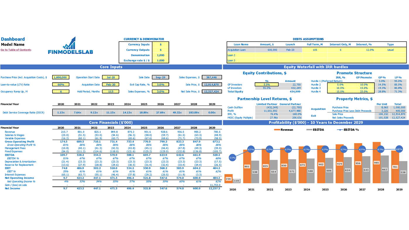 Office Property Acquisition REFM Model Dashboard