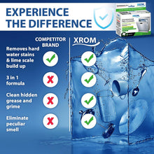 Load image into Gallery viewer, XROM High Efficiency Professional Dishwasher Cleaner 3 in 1 Formula, 6 Tablets Count Box - xrominc