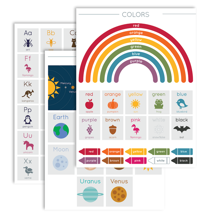Twiddl™ Kids Educational Poster Pack