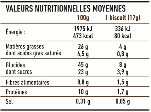 Valeurs nutritionnelles biscuits bio chocolat ScrunchiZ