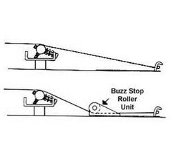 Buzz Stop - roller attachment