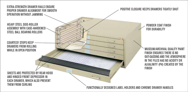 "5-Drawer Steel Flat File for 24"" x 36"" Documents - Acorn Office Products - Safco Products"