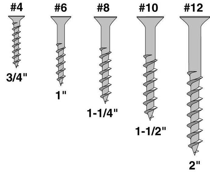 Wood Screw Size Chart