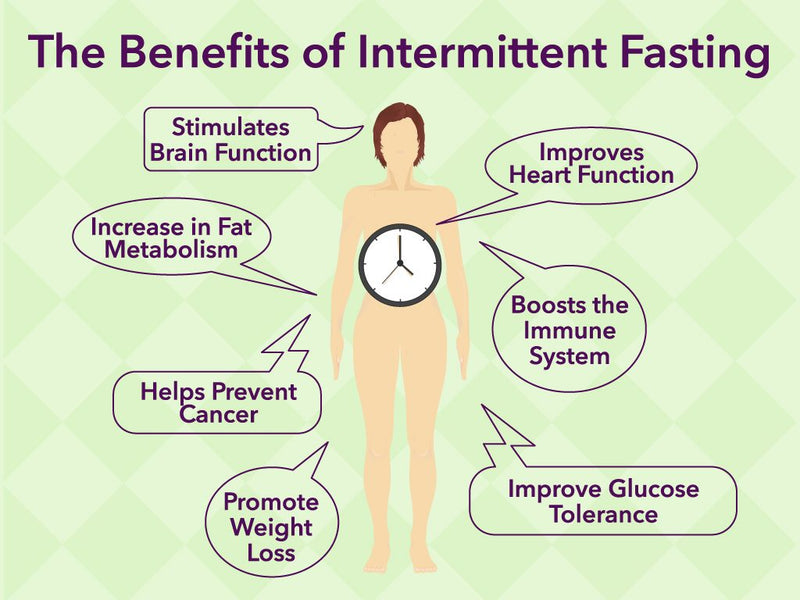 The Exciting Benefits of Intermittent Fasting!