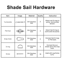 Load image into Gallery viewer, Sun Shade Sail Hardware Kit,Rectangle Square Triangle Canopy Hardware Kit-INC-YF13-112