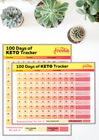 100 Days Of Keto Tracker [2 Pages]
