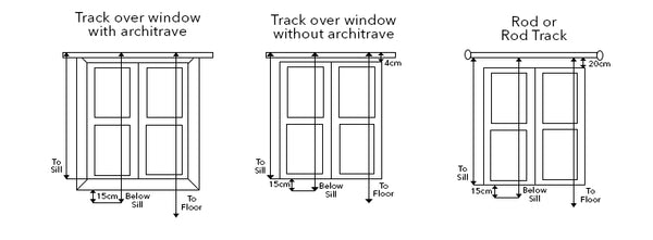 how to measure for curtain drop
