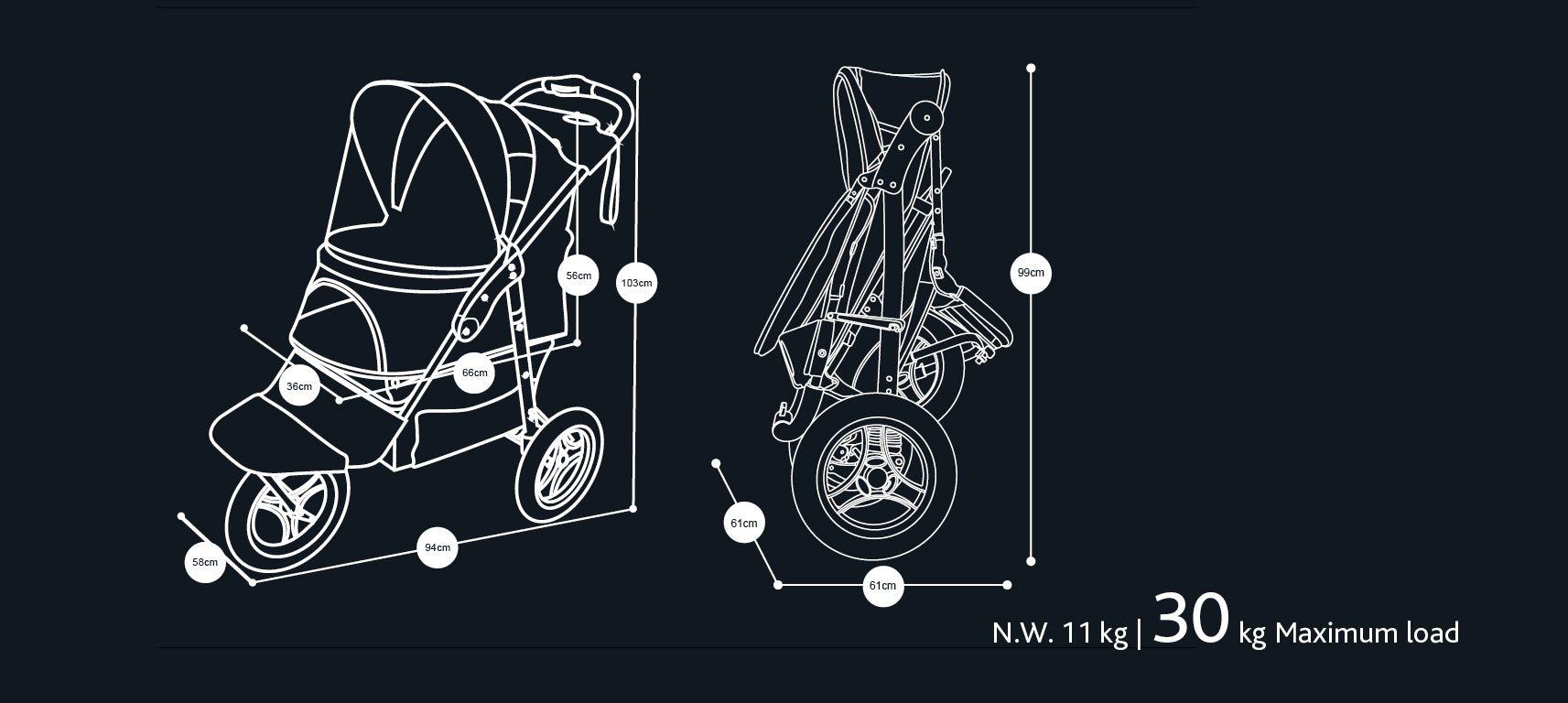 Innopet Adventure Buggy Size Guide