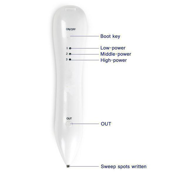 Mole & Wart Removal Pen Smart Eraser