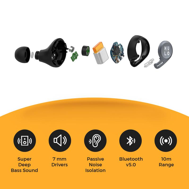 Mulo Wonderbuds 500 Truly Wireless Earphone(TWS)