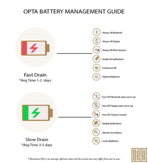OPTA SB-154 - Bluetooth Fitness Watch
