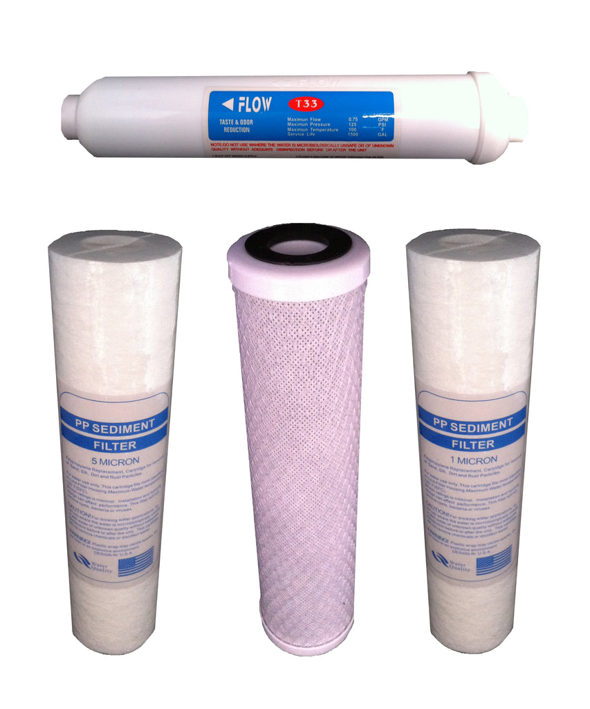 Yearly Reverse Osmosis Water Filter Set 2 - Water Filter Men