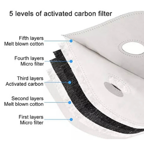 Reusable Face Mask With Breathing Valve