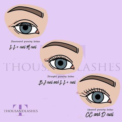 How to mix different lash curls in eyelash extensions?