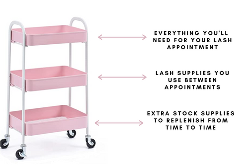 HOW TO ORGANIZE YOUR LASH CART