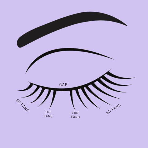 How do you fix gaps in eyelash extensions?