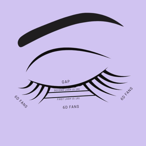 How to hide gaps in eyelash extensions?