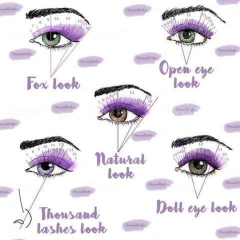 Lash Mapping styles