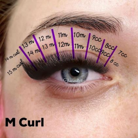 M curl lash mapping