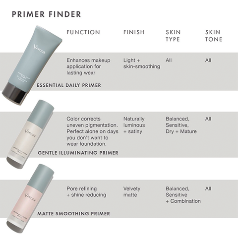Sample - Matte Smoothing Primer