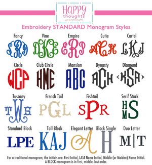 Monogrammed White Dinner Napkins