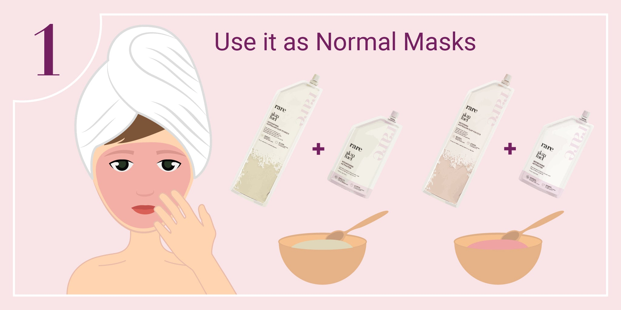 Use it as Normal Masks