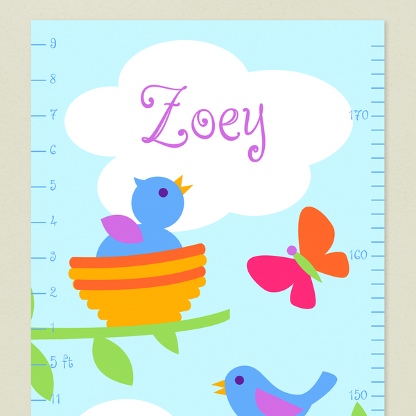 Close up of Birdie Growth Chart wit Child's name in a white cloud on a sky blue background with a baby bluebird in a nest and a butterfly.