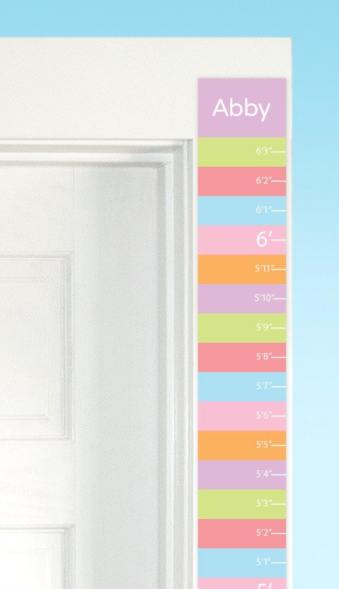 Sherbet Personalized Growth Strip