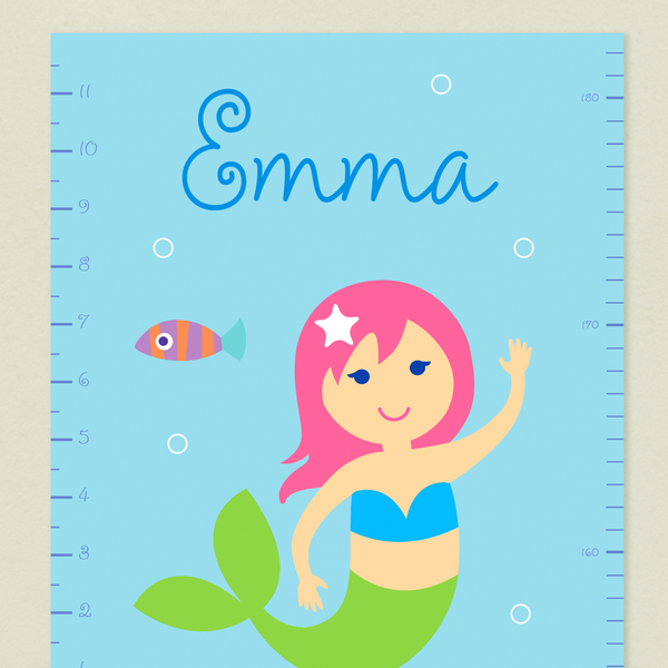 Close up of Mermaid Growth Chart. Mermaid with green tail and pink hair, on a light blue background with fish. Child's name written in blue at top.