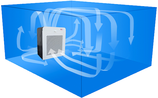 air flow of air cleaner in a room