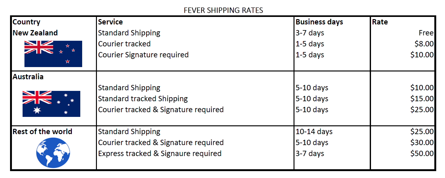 fever smile shipping rates