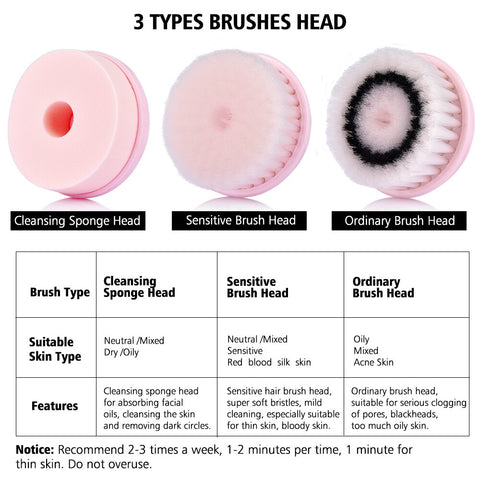 Cleaning Brush Heads