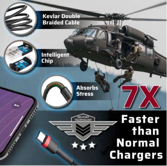 7X Fast Charger - Unbreakable Military Cable - Get 80% Off