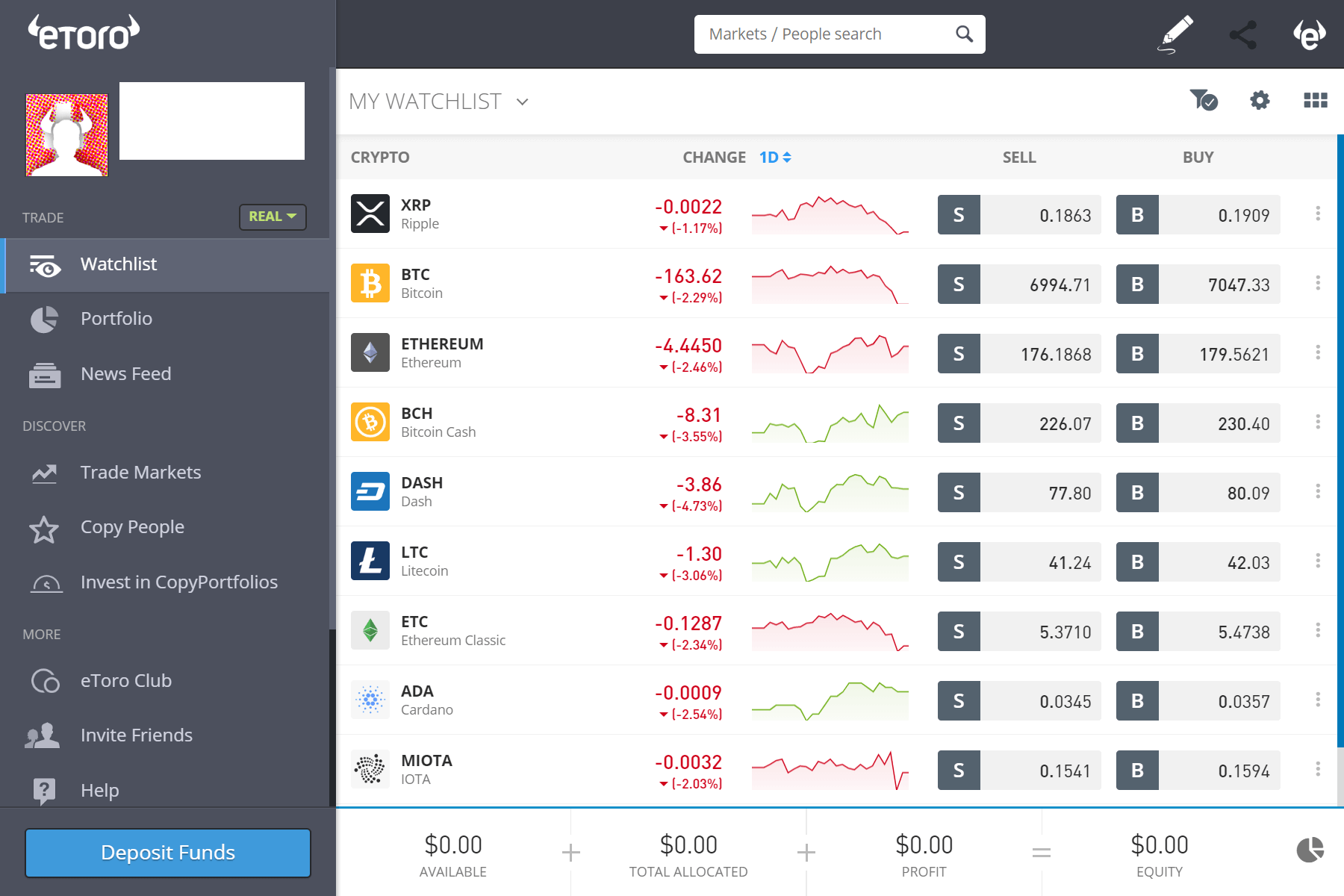 Trade the main and upcoming Crypto Currencies including  -Bitcoin BCH (Bitcoin Cash) Minimum ivestment 25$ -Up to 2x leverage CFD trading integration