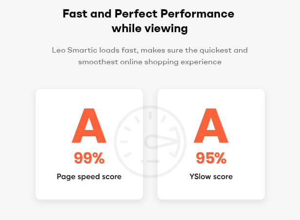 Fast and Perfect Performance while viewing Leo Smartic loads fast, makes sure the quickest and smoothest online shopping experience