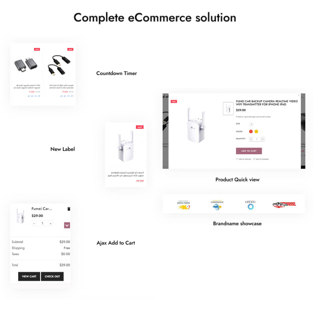 Complete eCommerce solution