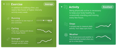 Fitness Tracking App Gyroscope iPhone Android