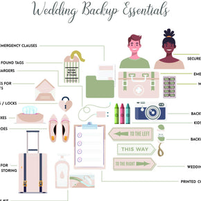 Wedding Backup Essentials - Content for Publishing