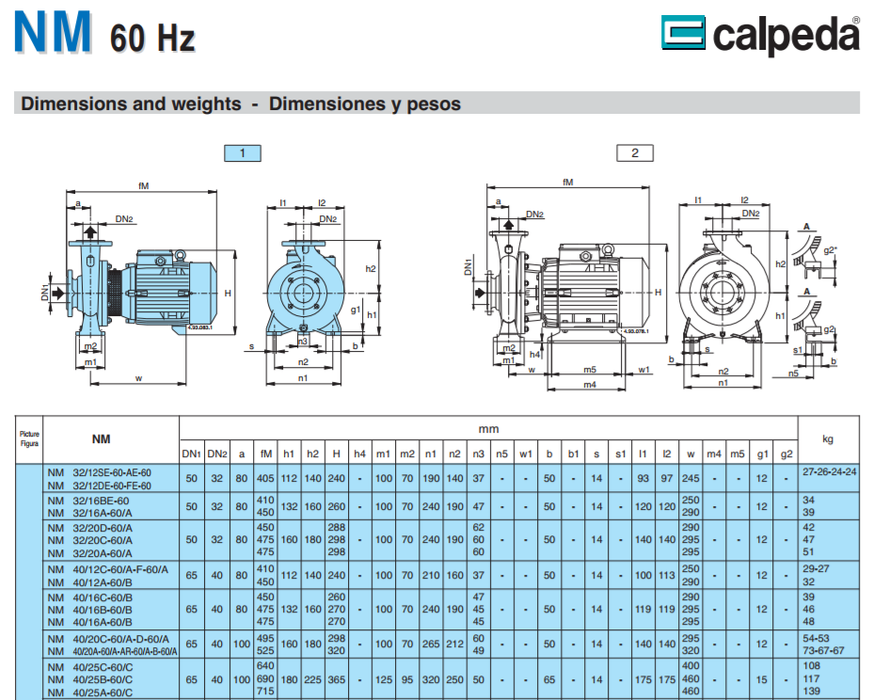 CALPEDA NM40/20 END SUCTION CENTRIFUAL PUMPS WITH FLANGED CONNECTIONS  2  3  4  5